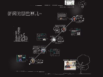 新闻 幻灯片制作软件
