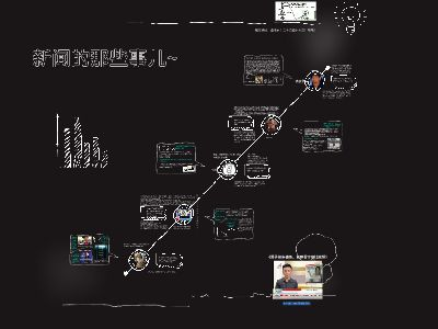 新闻的那些事儿 幻灯片制作软件