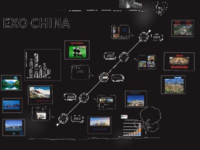 CHINA 幻灯片制作软件