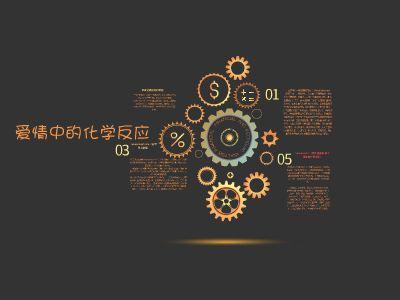 化学与生活 幻灯片制作软件