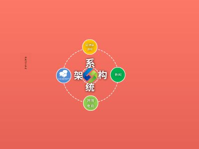 安徽链物生科技有限公司 幻灯片制作软件