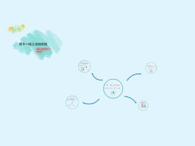 双十一活动数据总结 幻灯片制作软件