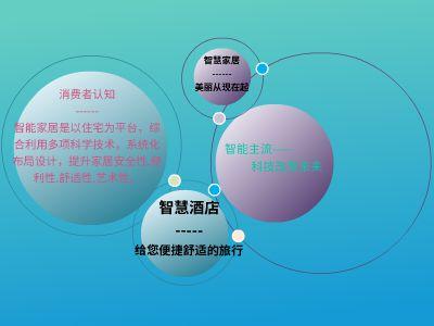 恩施腾祥智慧生活专刊 PPT制作软件
