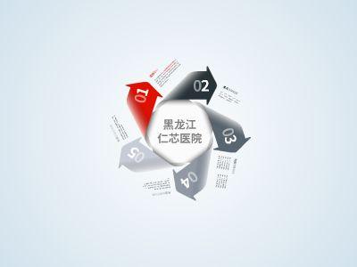 仁芯医院简介 幻灯片制作软件