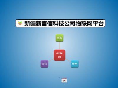 言信科技物联网平台 PPT制作软件