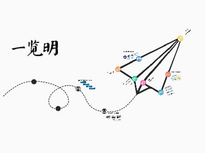 yilanmingjiehsao PPT制作软件