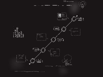 苏格拉底 幻灯片制作软件
