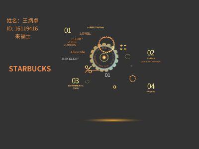 starbucks 幻灯片制作软件