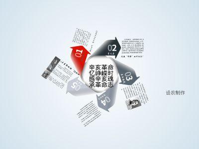 思政第七組 幻燈片制作軟件