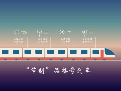品格塑造列车 节制号 幻灯片制作软件