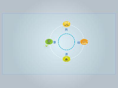 学习Focusky的模仿作品 幻灯片制作软件
