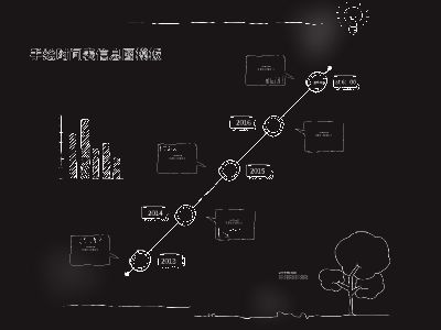 gaoxiaoketang 幻燈片制作軟件