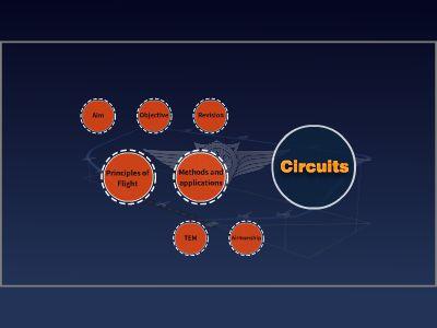 circuits 幻灯片制作软件