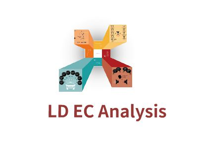 LD EC Analysis 幻灯片制作软件