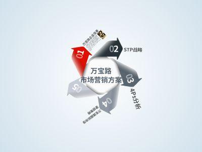 市场营销 幻灯片制作软件