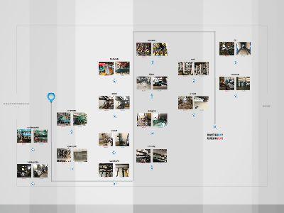 邯钢运营项目现场推进汇报 幻灯片制作软件