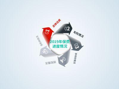 8月19日晨会课件 幻灯片制作软件