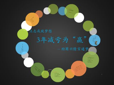 盘锦宝通公司汇报 幻灯片制作软件
