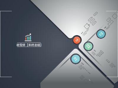 胡雪婷年终总结 幻灯片制作软件