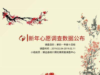 """新年""""心愿""""调查 幻灯片制作软件"""