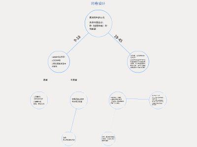 学校项目梳理 幻灯片制作软件