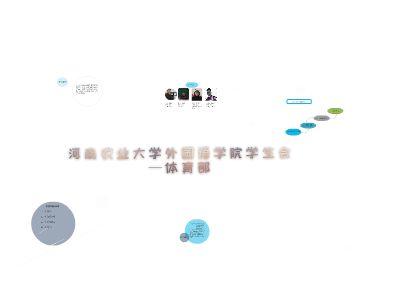 体育部招新 幻灯片制作软件