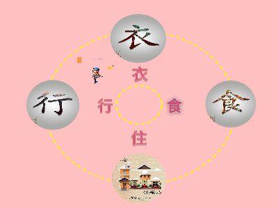 31703369 杨江玲 幻灯片制作软件