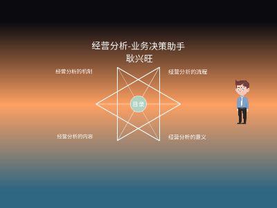 经营分析-决策支持助手 幻灯片制作软件