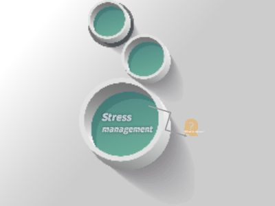 stress   Focusky