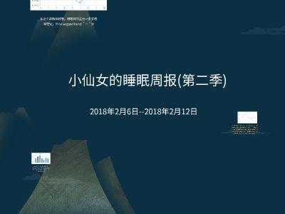 茹茹仙女睡眠周报 幻灯片制作软件