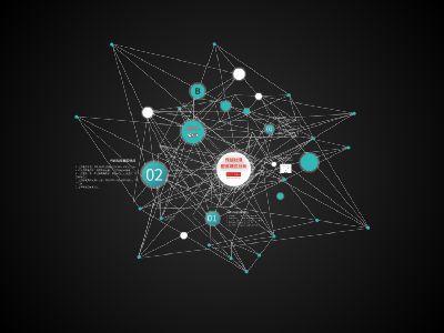 人力窝社保产品分析 幻灯片制作软件