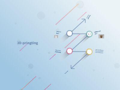 3D printing 幻灯片制作软件
