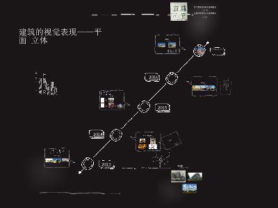 马仕杰 25120182202208 幻灯片制作软件