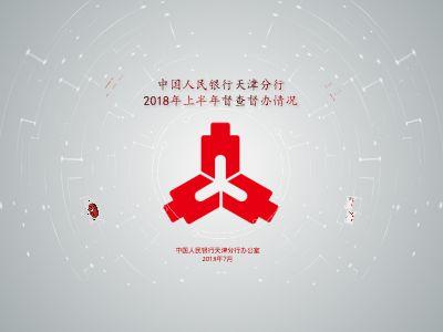 督查7.18 幻灯片制作软件