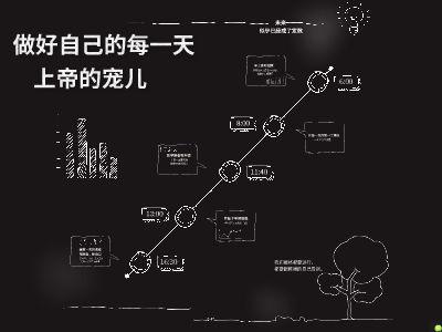 自己琢磨的第一个作品 幻灯片制作软件