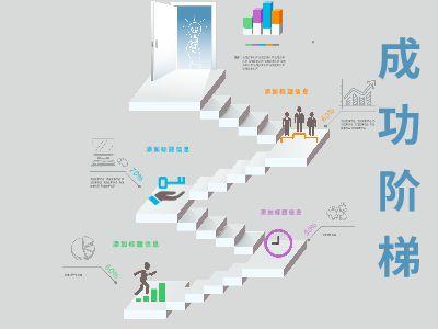 学术诚信十佳 幻灯片制作软件