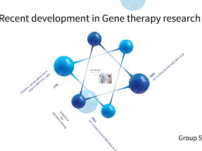 Recent development in Gene therapy research 幻灯片制作软件