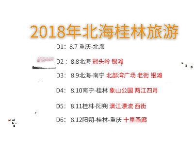 2018北海桂林旅游-3-music 幻灯片制作软件