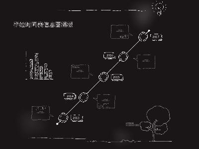 团建 幻灯片制作软件