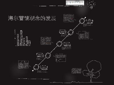 海尔营销观念的发展 幻灯片制作软件