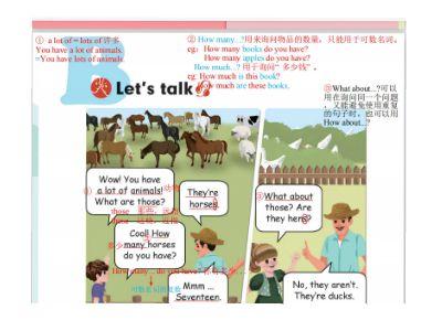 Unit4 PartB Let's talk 教師講解 幻燈片制作軟件