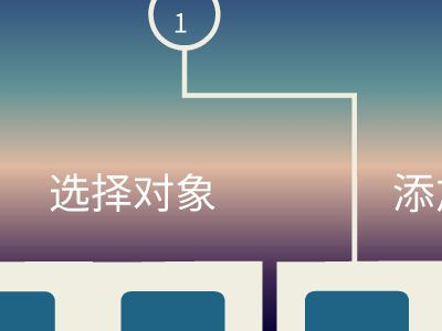 gaofei 幻灯片制作软件