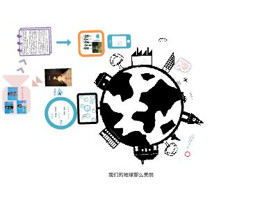 过去与现在PPT 幻灯片制作软件