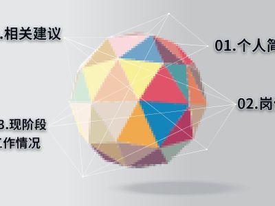 竞聘李梦莹 幻灯片制作软件