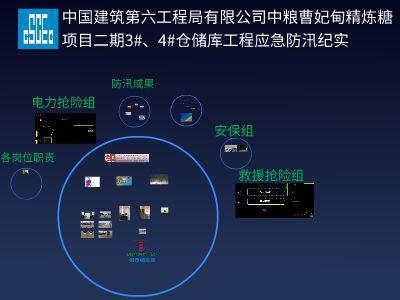 中建六局中粮曹妃甸项目部应急防汛 PPT制作软件