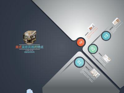 美式装修风格的特点 幻灯片制作软件