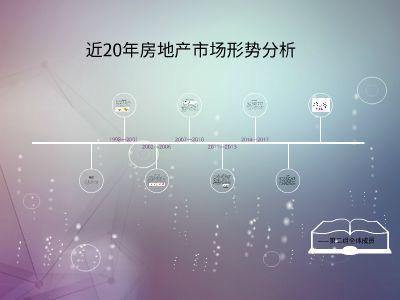 近20年房地产市场形势分析第二组 (3) 幻灯片制作软件