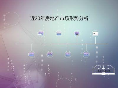 近20年房地产市场形势分析第二组 (2) 幻灯片制作软件