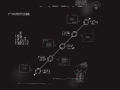 广州攻略 幻灯片制作软件