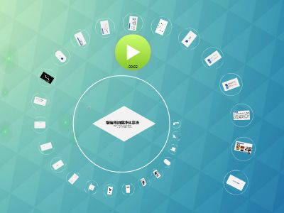 金恩科技产品介绍 加了产品ppt 幻灯片制作软件